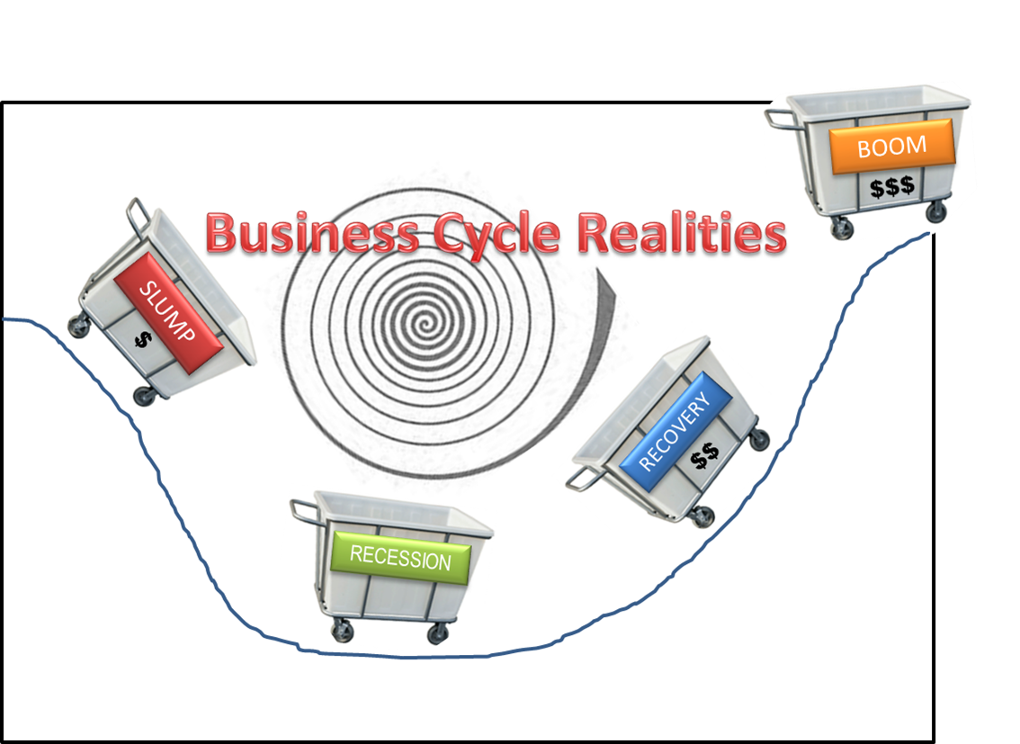 Business Cycle Realities